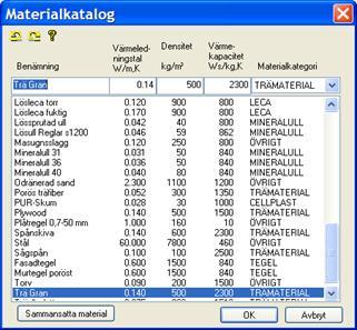lambdavärde isolering tabell